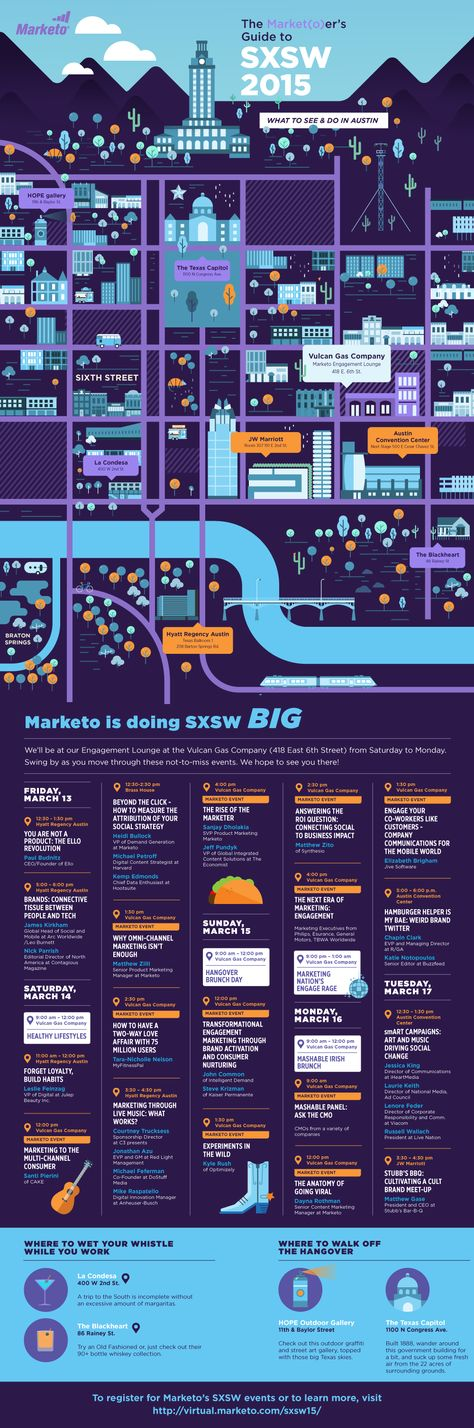 INFOGRAPHIC: Marketer's Guide to SXSW
