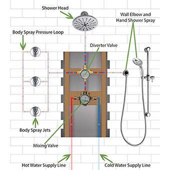 master bathroom remodel shower