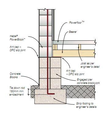 Fig 15 7 Concrete Powerblock Sub Floor Detail Elevation Cinder Block Garden Wall Cinder Block Garden Concrete Floors