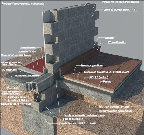 Damp Proof Membrane (DPM) A-Architectural Details Pinterest