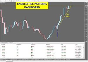 R121 Candlestick Patterns Dashboard Mt4
