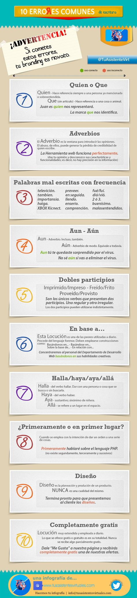 Learn Spanish, French, Italian, Portuguese, Latin, and German ...