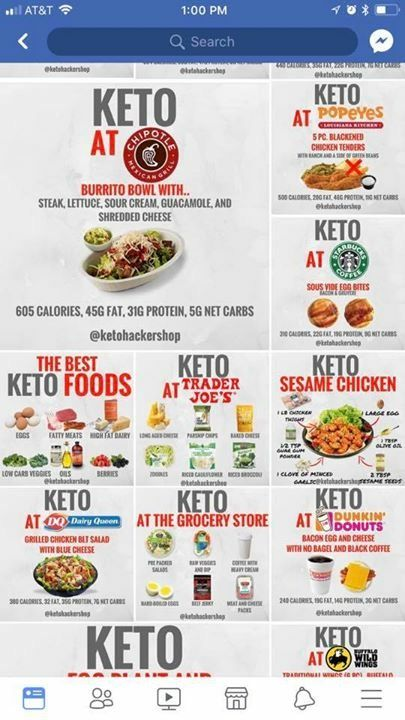 places to eat for keto diet