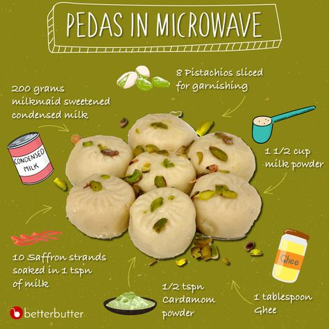 Add a delicious twist to your Wednesday with our quick Homemade Peda Recipe! This super fast recipe is a delightful treat for you and your loved ones.  #betterbutter #peda #homemadepeda #malaipedha #foodgram #foodiegram #food #indianfoodbloggers #instafood #homenadefood #sharefood #instaedits #homemadepuri #indiansweetrecipe #instantpeda #indianfood #tasty #tastypeda #foodlover #deliciousfood #foodstyle #foodie #recipetutorial #recipevideo #halwai #puri #peda #indianmithai #desserts #foodgasm