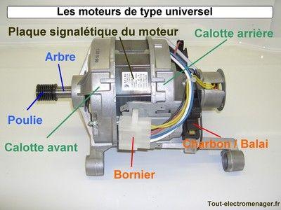Schema Collegamento Motore Lavatrice 7 Fili : Collegamento motore di lavatrice u ingdemurtas elektrika in