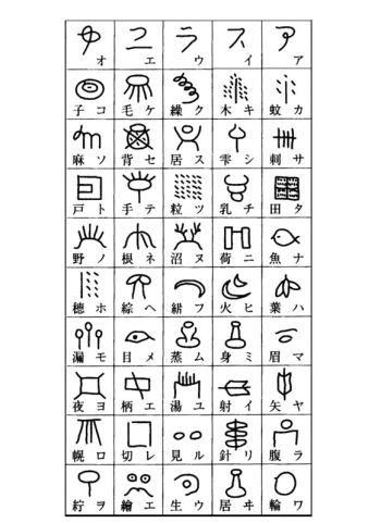 古代文字の真実 6 トヨクニ文字とサンカ文字と中国の絵文字 古代