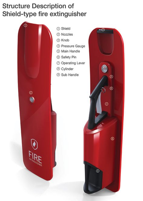 shield extinguisher; Really like the principal of the design and concept, but have concerns about manufacturing cost, market adaptation and safety of the user in regards to the size of the unit and the sensory depriving situations it would be deployed.
