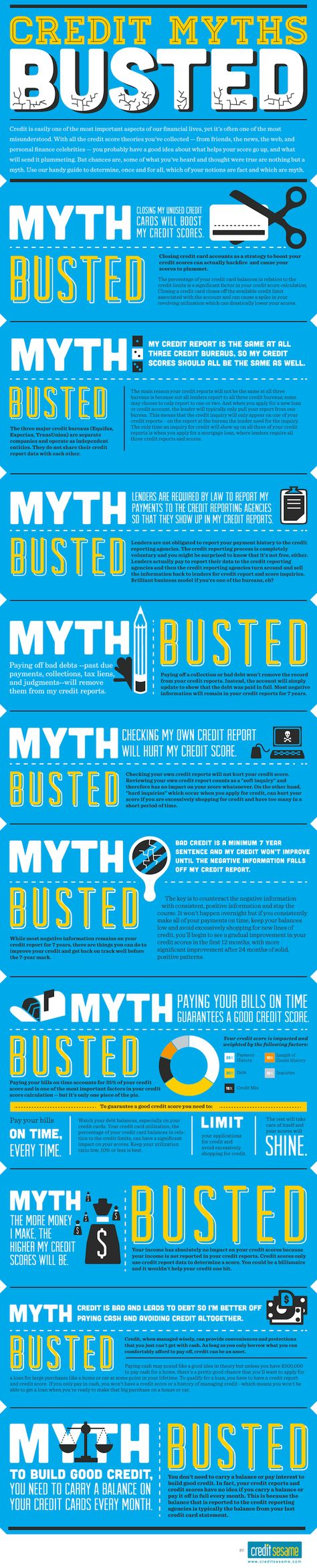 Credit Score Myths Debunked [Infographic]