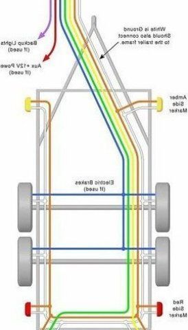 Pin By Robert Beckwith On All Electric Cars For Kids Trailer Wiring Diagram Electrical Wiring Diagram All Electric Cars