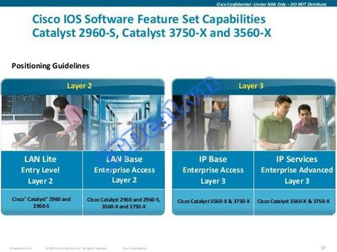 CISCO WS-C2960G-48TC-L SWITCH 48 Ethernet 10//100//1000 CCNP CCIE LAB