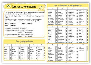Les Mots Invariables Cm2 Mot Invariable Cm2 La Trousse De Sobelle