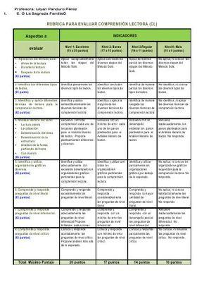 Rubrica Para Evaluar Comprensión Lectora 3er Módulo
