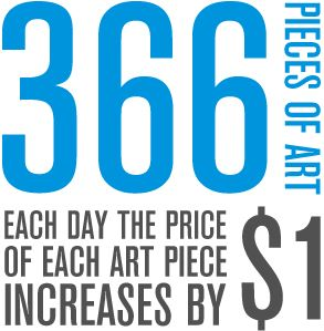 This deosn't have anything to do with music, but it's a very cool, innovative and FUN approach to marketing art. TEKSTartist — 366 Pieces of art. One piece of art each day for a year. Prices start at $1 and increase by $1 each day. Awesome idea.