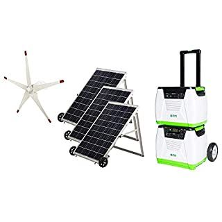 Amazon Com Jackery Portable Power Station Explorer 1000 1002wh Solar Generator Solar Panel Optional With 3x110v 1000w In 2020 Solar Panels Best Solar Panels Solar