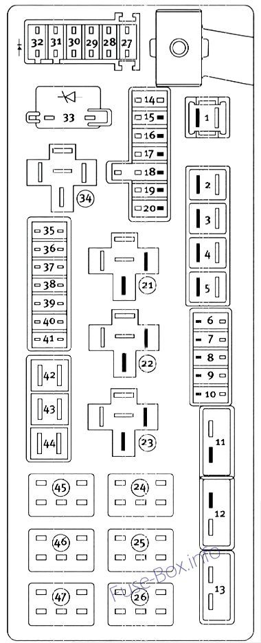 Dodge Challenger 2009 2014 Fuse Box Diagram With Images