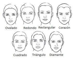 Pin De Emily Silva En Referencias Tipo De Rostros Tipos De Rostro Mujer Formas De Cara Mujer