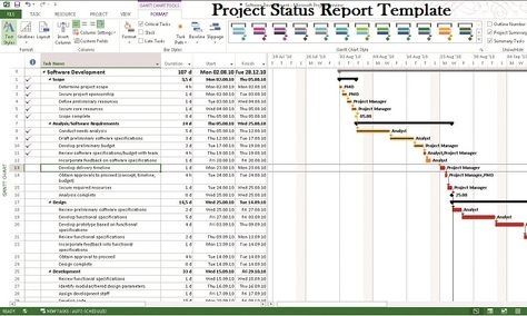 140 best Project Management Business Tracking Templates images on - progress status report template