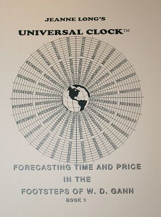 Universal Clock: Forecasting Time and Price in the Footsteps of W D