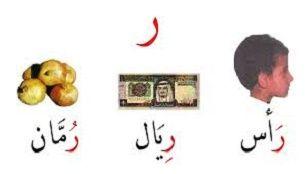 مجموعة كلمات بحرف الراء ر Learning Arabic Arabic Language Arabic Alphabet