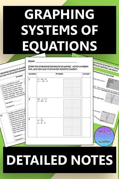 Graphing Systems Of Equations Word Problems Systems Of Equations