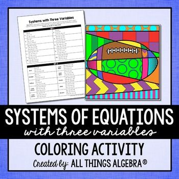 Literal Equations Coloring Activity Literal Equations Math