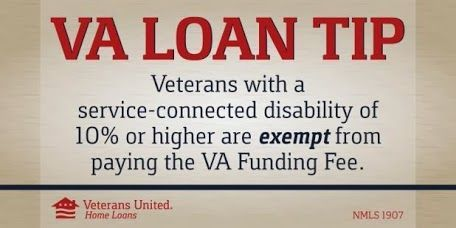 Before Applying For A Va Loan Check To See If You Have Any Disabilities That Can Va Mortgage Watch This To Know M Va Loan Va Mortgage Loans Refinance Loans