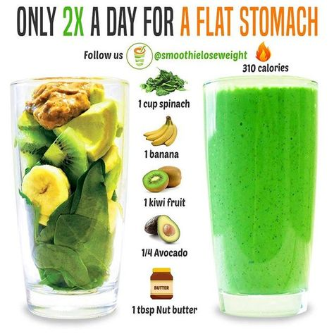 21-Day Vegan Smoothie Diet Challenge For a Flat Stomach - Conveganence