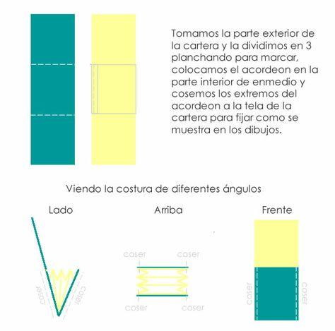 Fonte Lomurella Via Artedeterezablogspot Carteira Sanfonada Material Tela 2 Cores Diferentes Ou Impress