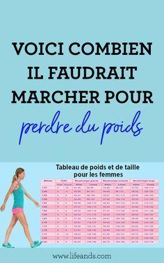 Marcher Pour Perdre Du Poids : marcher, perdre, poids, Voici, Combien, Faudrait, Marcher, Perdre, Poids,, #combien, #dietandnutritionph…, Exercices, Cuisses,, Exercice, Perte, Poids