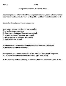 5 Paragraph Compare Contrast Book Vs Movie Essay Outline Books Vs Movies Essay Outline Essay