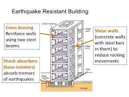 Image Result For Earthquake Proof Building Designs Earthquake Resistant Structures Earthquake Proof Buildings Civil Engineering Design