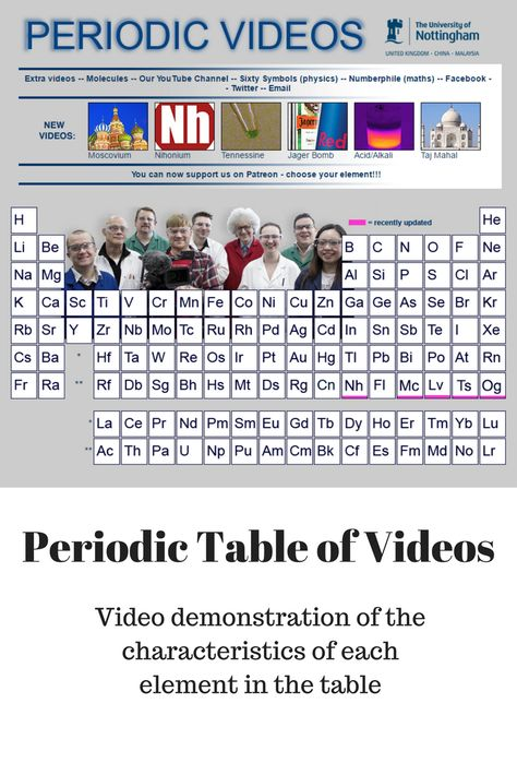 105 best Atoms and the Periodic Table images on Pinterest - copy periodic table of elements quiz 1-18