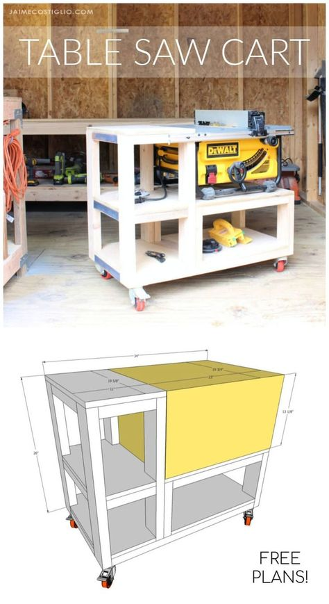 A DIY tutorial to build a table saw cart. Make a mobile home for a 10 compact table saw complete with two storage shelves and additional work surface. #diy #tablesaw #freeplans #workshopfurniture