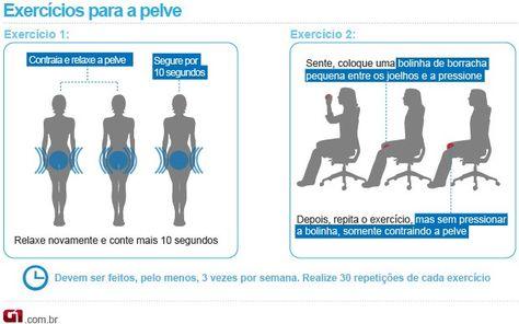 Resultado De Imagem Para Exercicios De Perineo Pelve Jeans