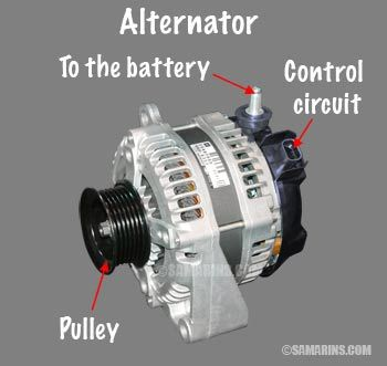 Alternator How It Works Symptoms Testing Problems Replacement Car Alternator Alternator Car Repair Diy