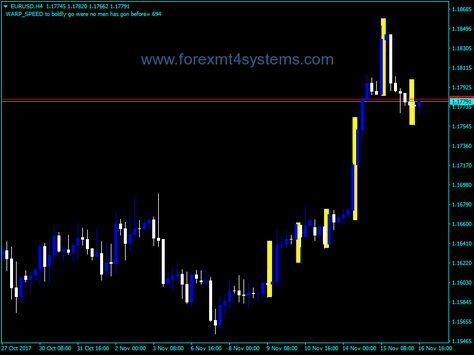 Download Free Forex Shade Ny Indicator Shades Chart Free