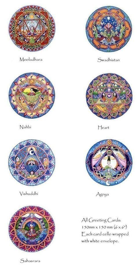 Set Of 7 Chakra Mandala Greeting Cards Blank Inside Healing Art