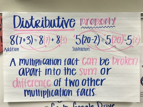 Distributive Property Order Of Operations Sum Difference 6th Grade Math Anchor Charts Math An Math Anchor Charts Order Of Operations Distributive Property
