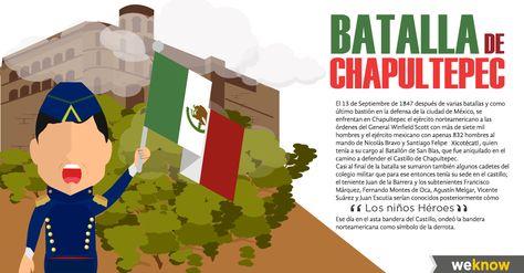 Batalla De Chapultepec Batalla De Chapultepec Historia De Mexico Bandera Dibujo