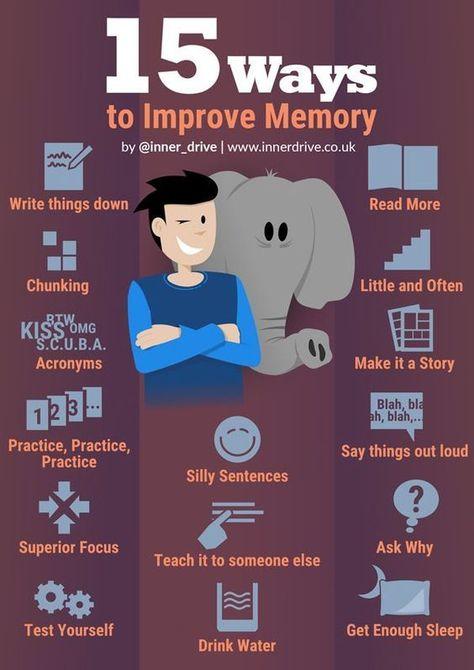 15 Ways to Maximise Memory