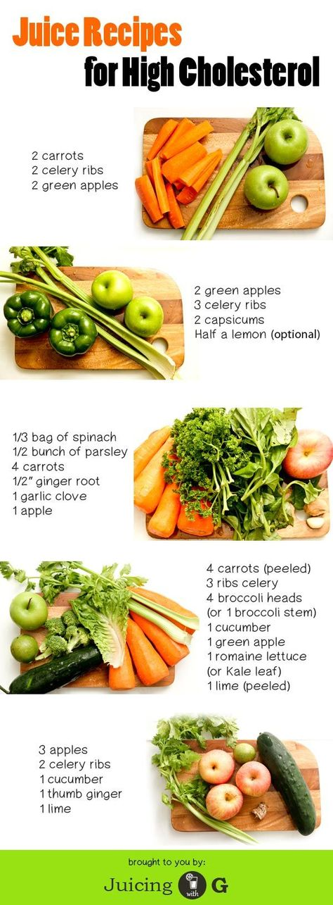 6 juice recipes that will help control high cholesterol. Great for people who want to get rid of their high cholesterol medication.