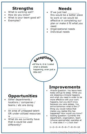 Law Of Attraction Alternative, Swot analysis and Business - how to make strategic planning implementation work
