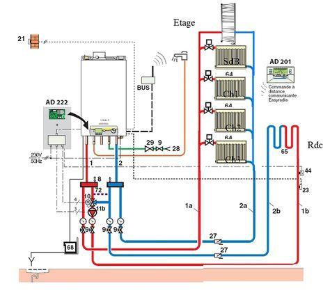 Schema installation chauffage central chauffage Pinterest