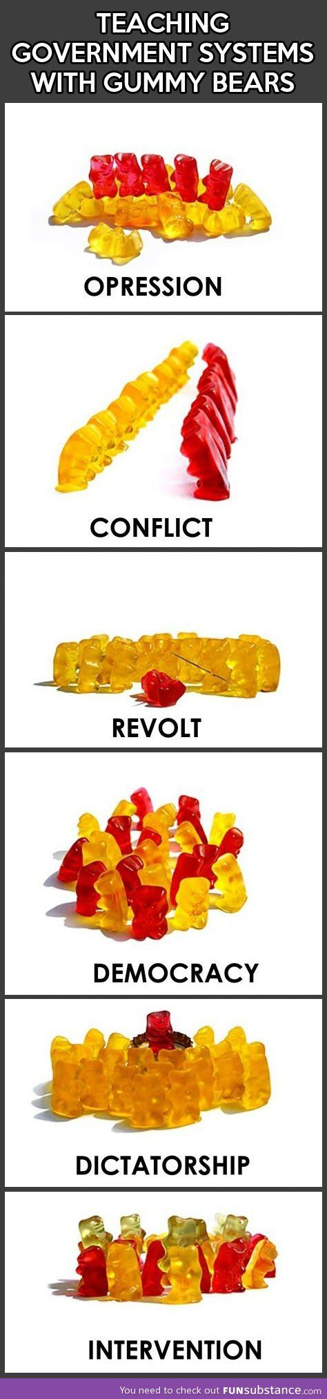 Funny pictures about Understanding Government Systems With Gummy Bears. Oh, and cool pics about Understanding Government Systems With Gummy Bears. Also, Understanding Government Systems With Gummy Bears photos. History Teachers, Teaching History, Teaching Resources, History Classroom, Teaching Ideas, History Jokes, Teaching Geography, Human Geography, Physics Classroom
