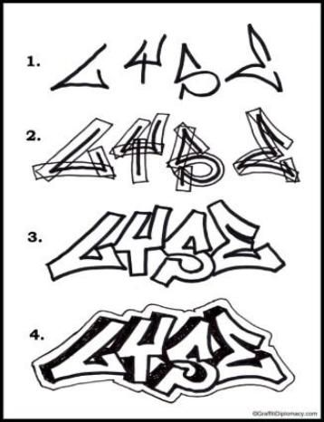 Easy Graffiti Ideas : graffiti, ideas, Graffiti, Ideas, Graffiti,, Lettering,, Alphabet