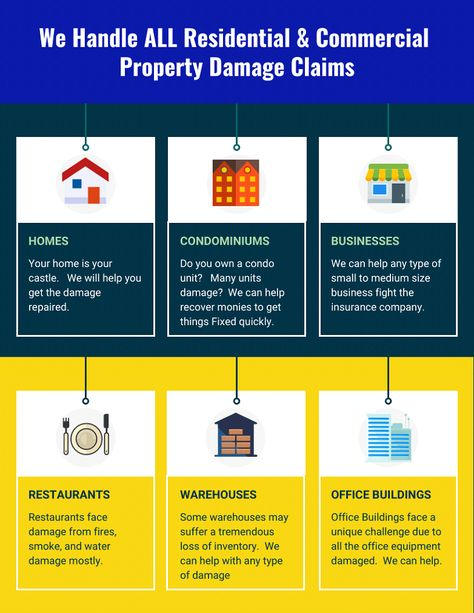 Hurricane Insurance Adjuster In 2020 Public Commercial Property Roof Damage