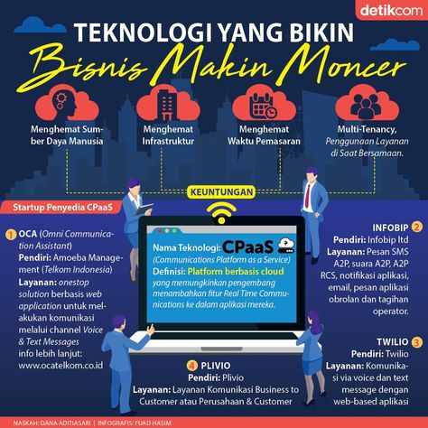 Pin Di Infografis Detikcom