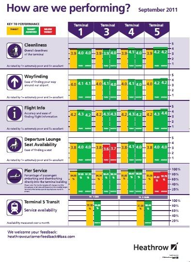 balanced scorecard - Hledat Googlem training Pinterest - project scorecard template