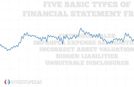 The Working Capital Position About Economics Pinterest - income statement and balance sheet template