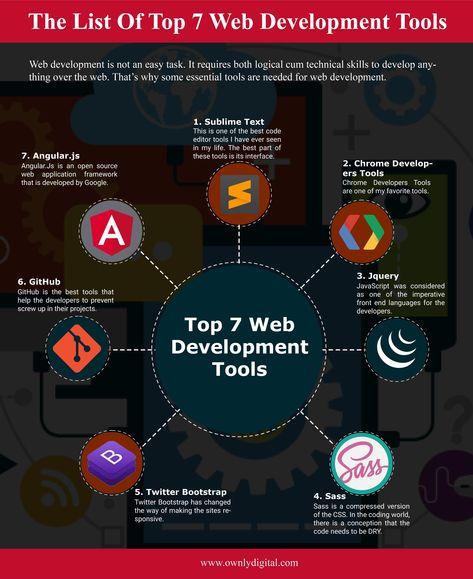 Top 7 Outstanding Website Development Tools For Beginners